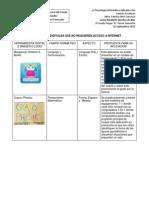 Tabla HD, su clasificación, Documento Colaborativo