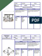 Etapas de Obra_Materiales-Procedimiento-Herramientas.doc