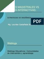 Weblogs