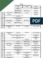 Orarul FRIŞPA, licenţă, semestrul II