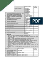 2012 Tematica Psihologia Publicitatii Si Reclamei