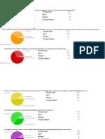 January 2013 Survey Results