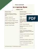 Mesa Selimovic - Za i Protiv Vuka