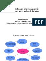 tpm activity index