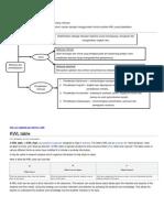 format analisis KWL