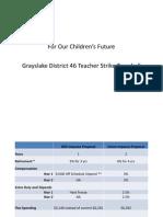 Grayslake Teacher Strike Townhall 2