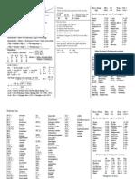 Chem 12 formulas