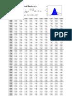 Tabela Distribuição Normal Reduzida 2012