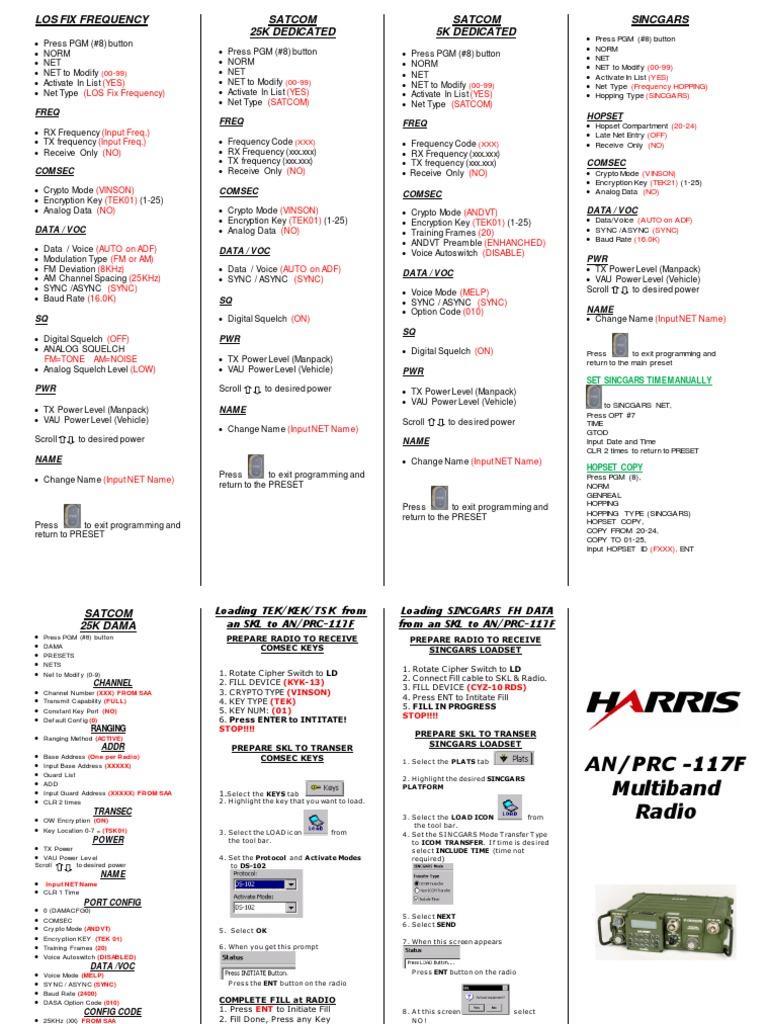 Prc 117 Manual Training manual