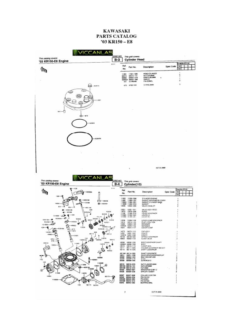 pc ninja r150 pdf rh scribd com kawasaki kr 150 service manual free download Kawasaki AR 80