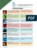 Goulds Pumps Selection Guide