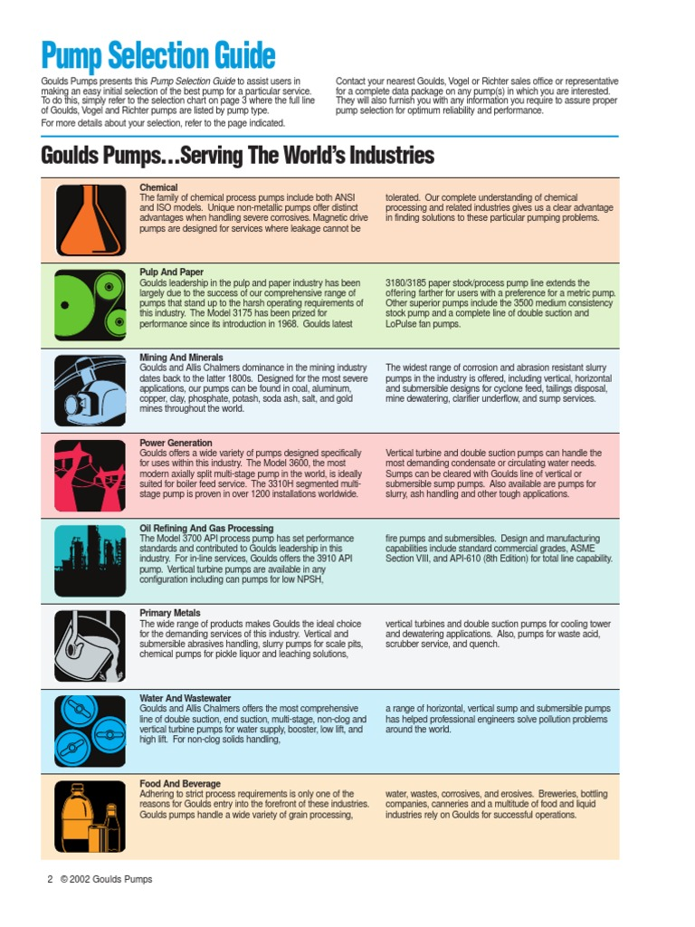 Goulds Pumps Selection Guide | Pump | Steel