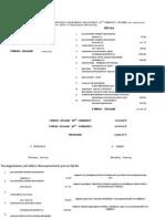 Μερικός συνοπτικός απολογισμός του παραρτήματος Μεσσηνίας της ΕΜΕ για το 29ο Συνέδριο στην  Καλαμάτα .