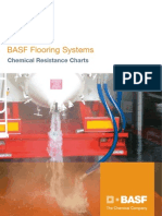 Chemical Resistance Brochure