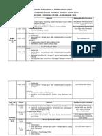 RANCANGAN PENGAJARAN & PEMBELAJARAN (P&P) BAGI MINGGU SUAIKENAL DALAM PROGRAM TRANSISI TAHUN 1 2013 MINGGU PERTAMA ( ORIENTASI ) 02HB - 08 HB JANUARI 2013