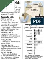 Hostage crisis in Algeria