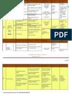 scheme of work f 5