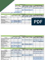 Planificare sesiune examPlanificare sesiune exam