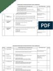 Rancangan Tahunan Matematik Tahun 5 - 2013 - Bm - Berfokus