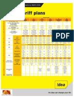 idea plans