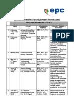 2013 National Export Development Programme