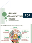 Apparel Manufacturing Supply Chain