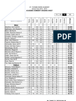3Q Academic Summary Grading Sheet