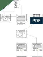 Design Team Sketch State Transition Diagram