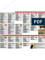 Elezioni, tutte le liste della Sardegna / pagina 2