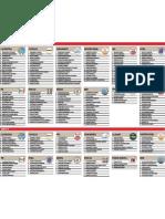 Elezioni, tutte le liste della Sardegna / pagina 1