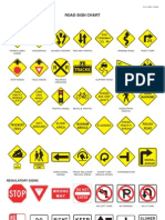 Road sign cheat sheet