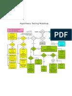 Hypothesis Roadmap
