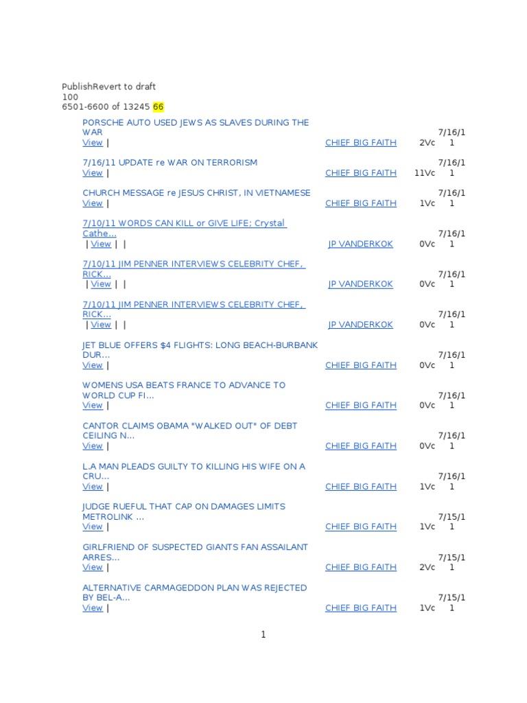 Publishrevert To Draft 100 6501-6600 Of 13245 66