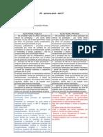 LFG – processo penal – aula 07.pdf