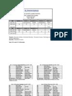 1st Semester Exam Schedule 12-13