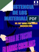 Presentación torsion