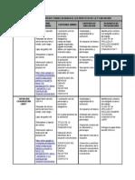 1º 1ª EV RESUMEN.pdf