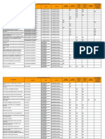 Lista ANS procedimentos obrigatórios