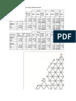 Calculos Para Diagrama de Piper