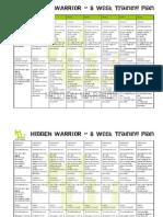 P90X Workout Excel Worksheet | Human Size | Human Anatomy