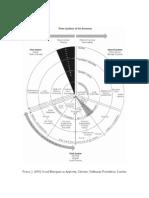 Diagram Economy sectors