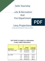 Levy presentation