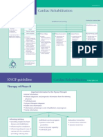 KNGF Guideline for Physical Therapy Cardiac Rehabilitation Flowchart