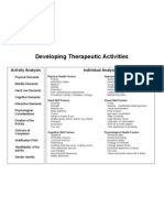 Developing Therapeutic Activities