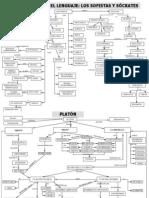 464085 Mapas Conceptuales Historia de La Filosofia 2 Bachillerato