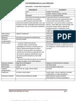 Subiecte Microbiologie an II, Sem i Rezolvate