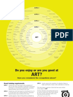 Art Bullseye Chart