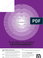 Entertainment Bullseye Chart