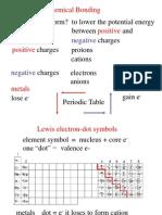 Chem 102 Yerkes University of Illinois Lecture