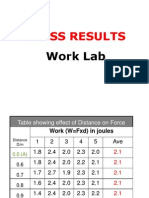 Work Lab- Class Results
